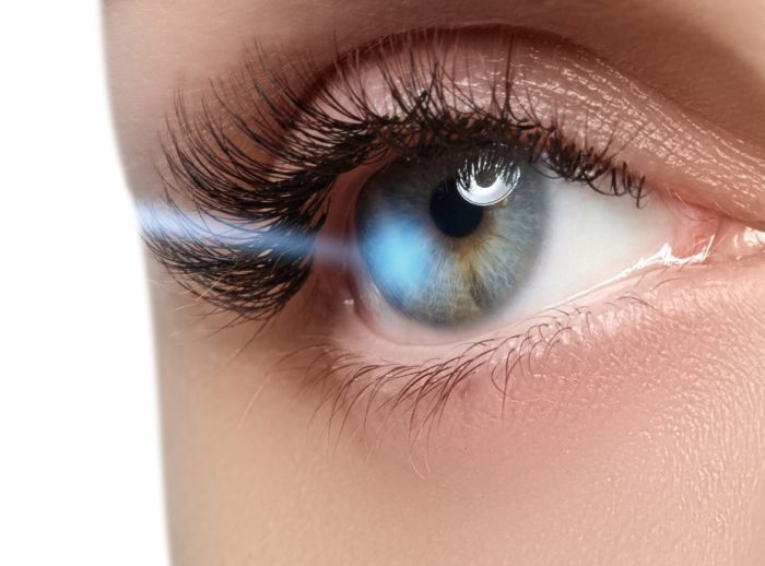 eye vision correction