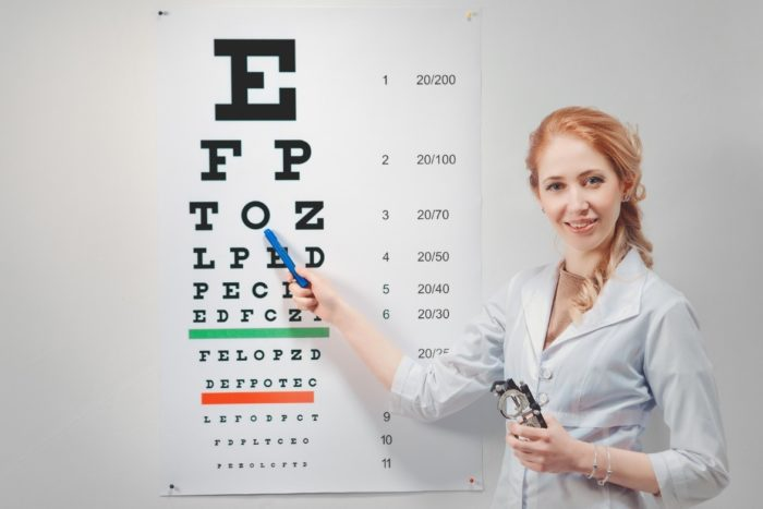Benefits of Laser Eye Surgery
