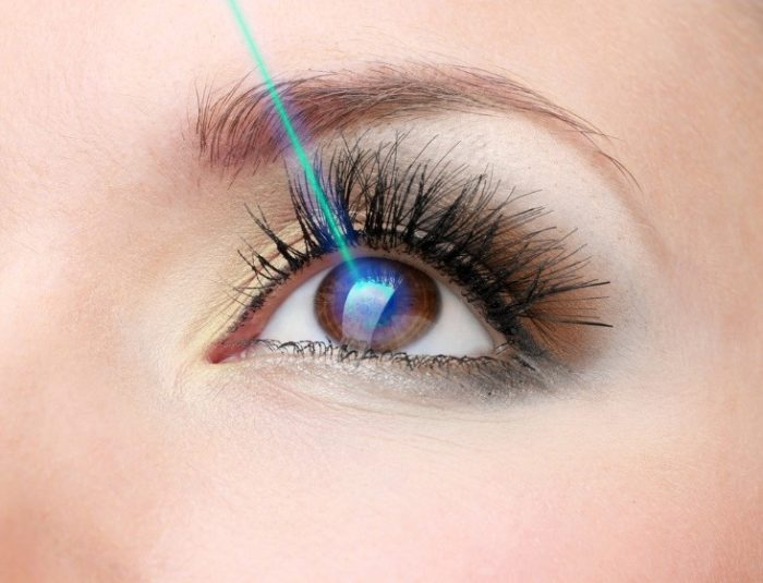 understanding laser eye enhancement