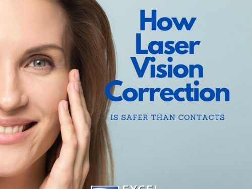 LASIK surgeon in Orange County Explains The Difference ...